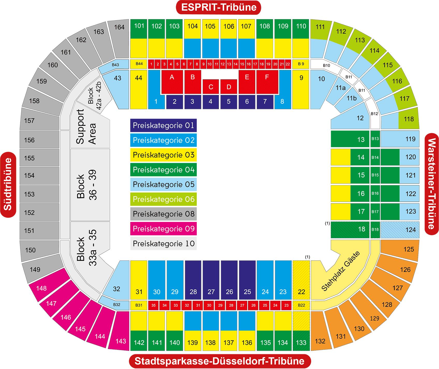Merkur Spiel-Arena DГјГџeldorf