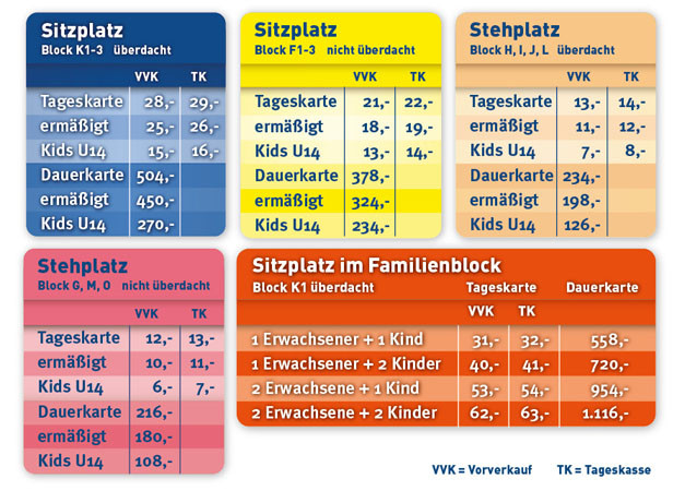 Quelle: http://holstein-kiel.de/ticketinfos