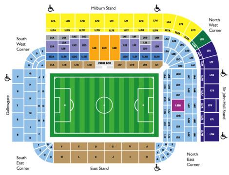 St James Park Stadionplan, Quelle: www.premierleague.com