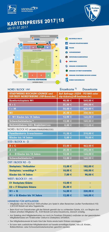 Stadionplan Bochum