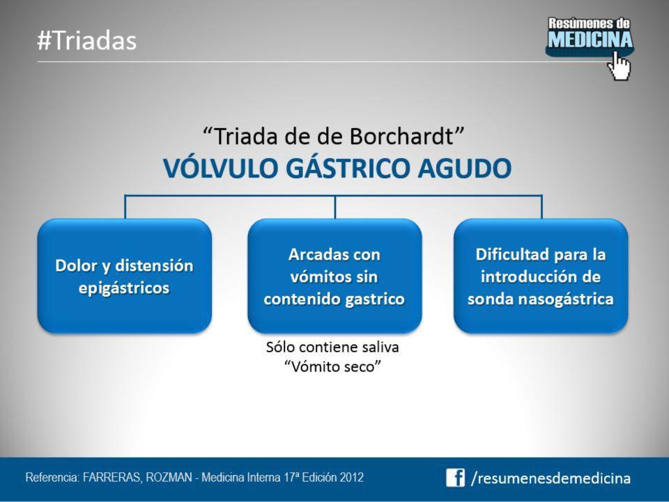 TRIADA DE BORCHARDT