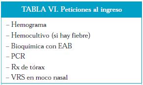 Examenes de Ingreso en Bronquiolitis