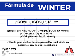 Fórmula de Winter para la PCO2 prevista