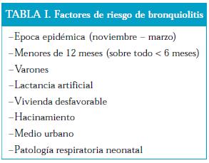 Factores de Riesgo de Bronquiolitis