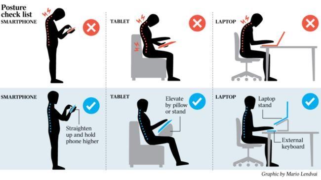 posture devant ordinateur
