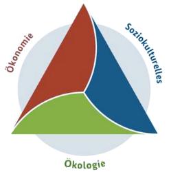 Wir leben Nachhaltigkeit. Mals im Vinschgau. Ökonomie, Ökologie, Soziokulturelles