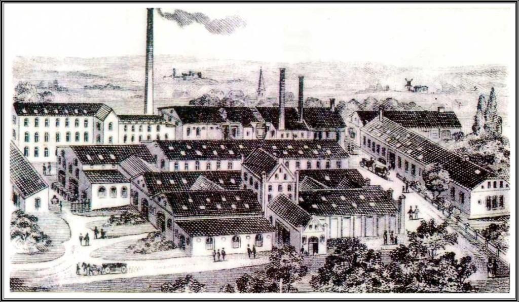 Zeichnung um 1900 (übertrieben dargestellt)