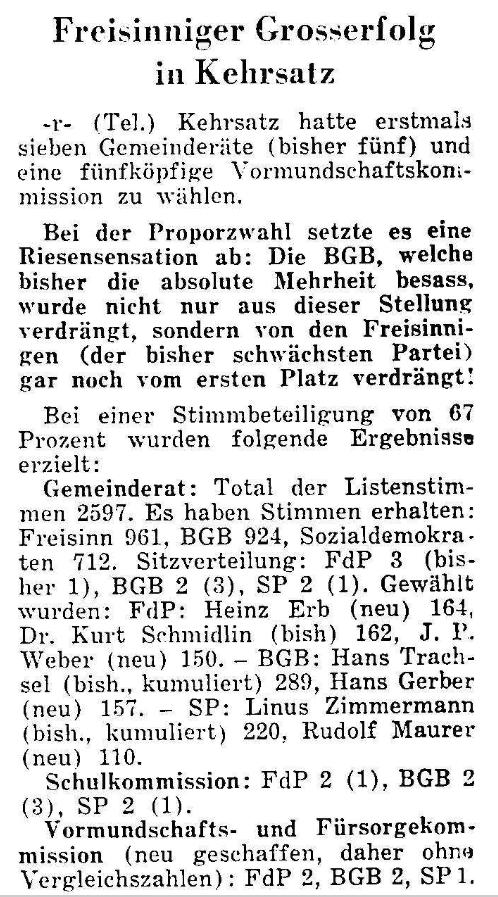 1967.12.04 - Der Bund - Resultate Gemeinderatswahlen