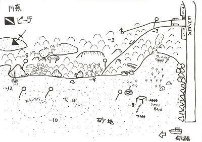 """◆レベル : 初心者~ ◆エントリー方法 : ビーチ(スロープあり) ◆深度 : 平均8m/最大18m ◆流れ : なし --------------- EN/EXはスロープがあり、全体的に水深も浅く、初心者でも安心のポイントです。岩地と砂地からなる地形で、異なる環境に生息する生物が同時に見られる""""オイシイ""""ポイントでもあります。カエルアンコウ、キイロウミコチョウをはじめとするウミウシ各種、ダンゴウオ、アオリイカ、ハゼ等などこの小さな海域にダイバーが見たい生物が集約しています。流れもほとんどないため、ゆっ"""