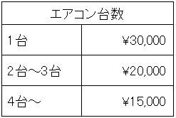 メンテナンス 開業 厨房 キッチン 三栄コーポレーションリミテッド エアコン洗浄