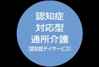 14.認知症対応型通所介護(認知症デイサービス)