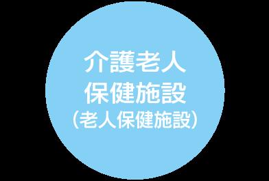 13.介護老人保健施設(老人保健施設)