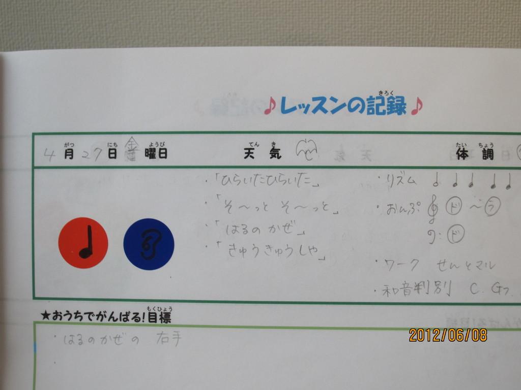 リズム学習や和音判別は得意!!