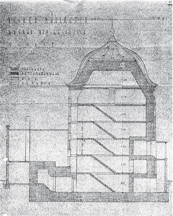 Längsschnitt 1948