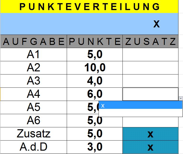 Formel Notenberechnung