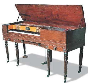 イギリスではやったスクウェアピアノ