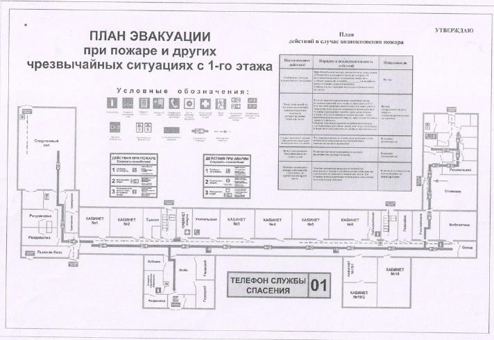 План эвакуации из основного здания школы 1 этаж