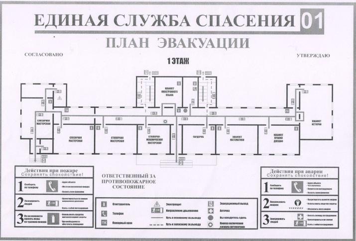 План эвакуации из второго здания (начальная школа) 1 этаж