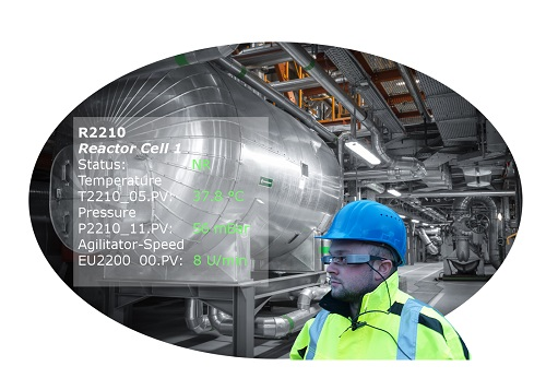 Datenvisualisierung via Smartglasses