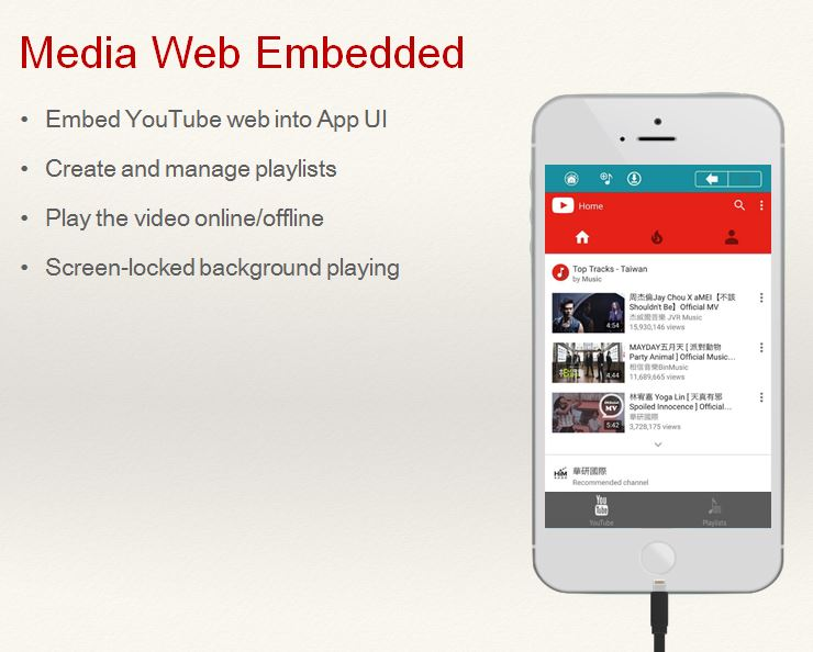 integriere YouTube und Deine Playlist auch im Hintergrund