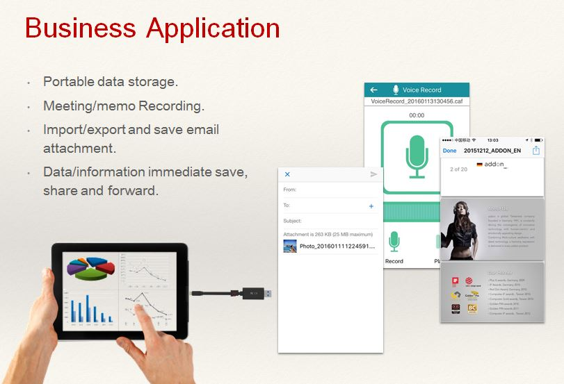 Business Applikationen