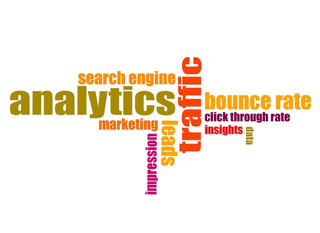 Was ist eine Markenanalyse?