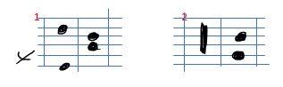 Chord-Pattern
