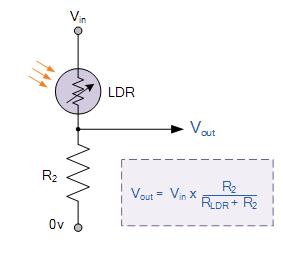 Imagen electronics-tutorial
