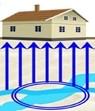 Radiästhesie & Immobilien