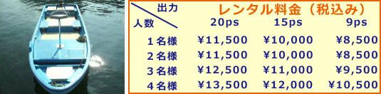 舟橋貸舟釣具店のレンタルボート写真と料金表