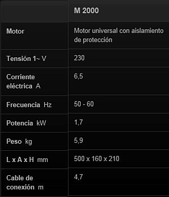 Vibrador Para Concreto Eléctrico Wacker Neuson M2000 2