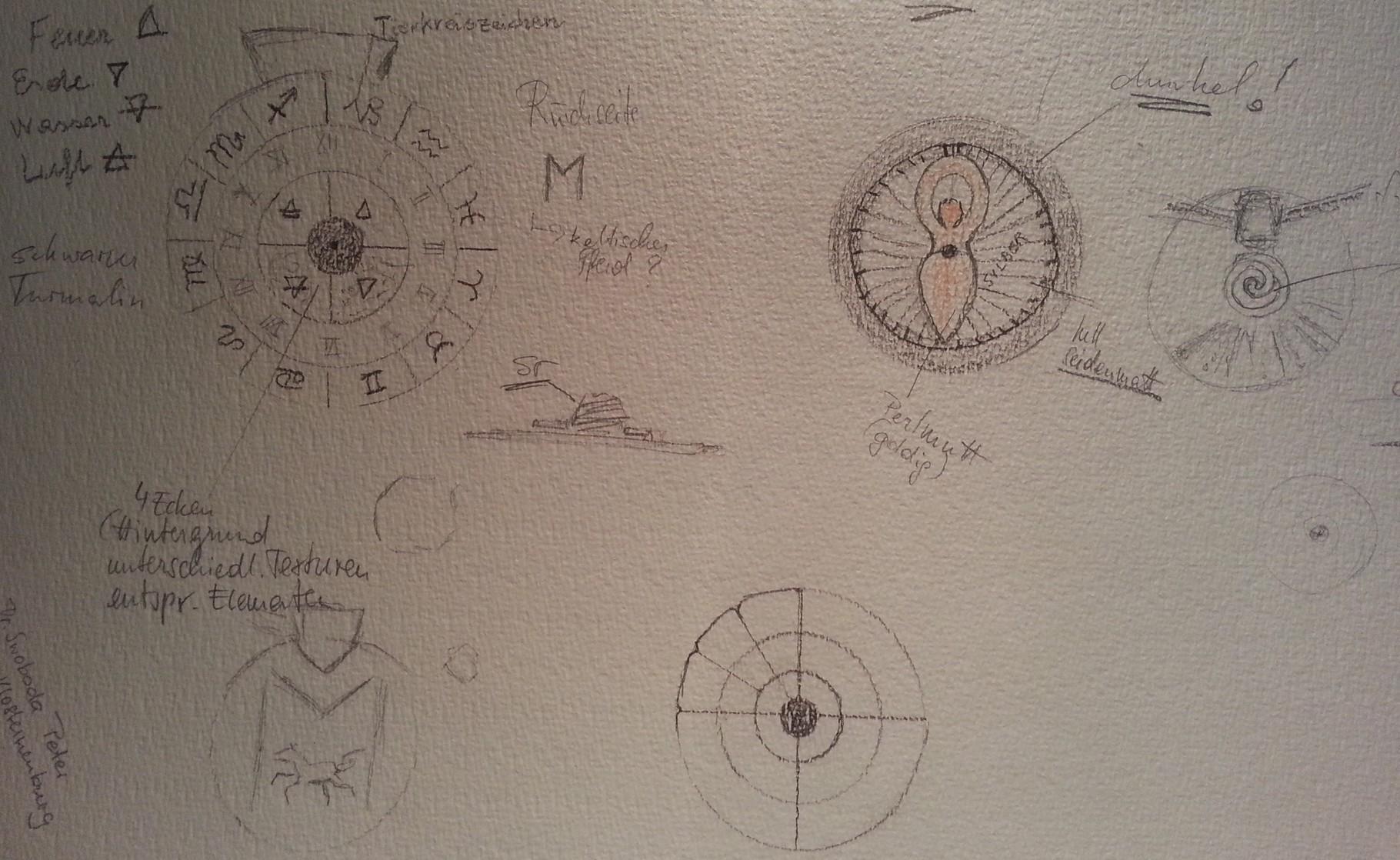 Beispiel für eine Skizze