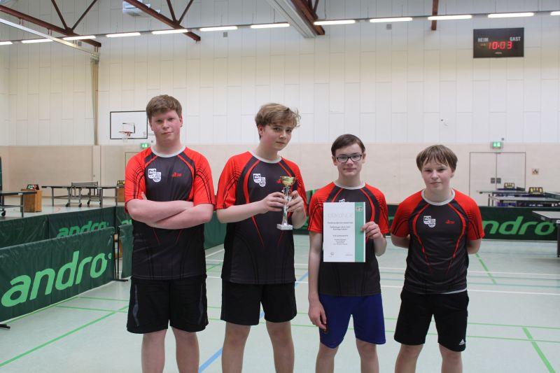 Staffelsieger Schüler