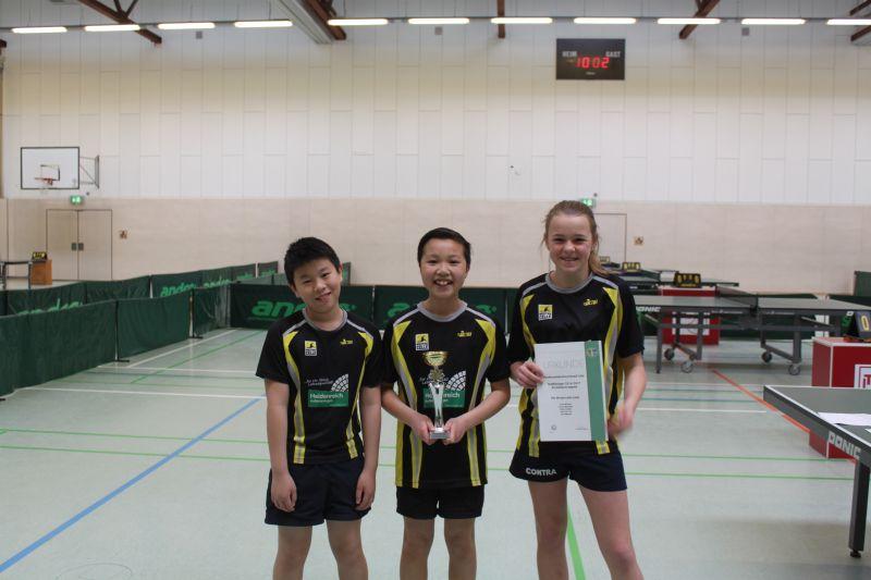 Staffelsieger Kreisklasse Jugend