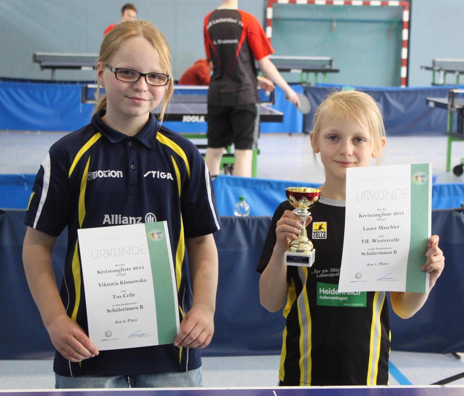 B-Schülerinnen: v.l. Viktoria Klonowska, Laura Maschler