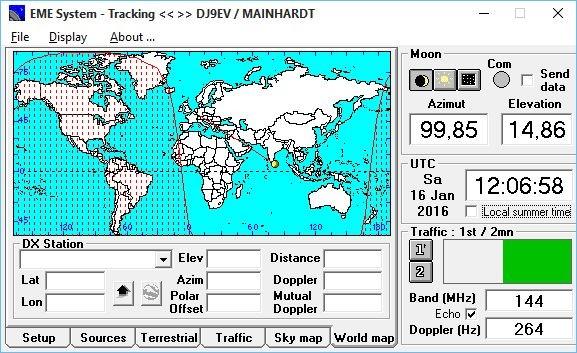 EME Tracking