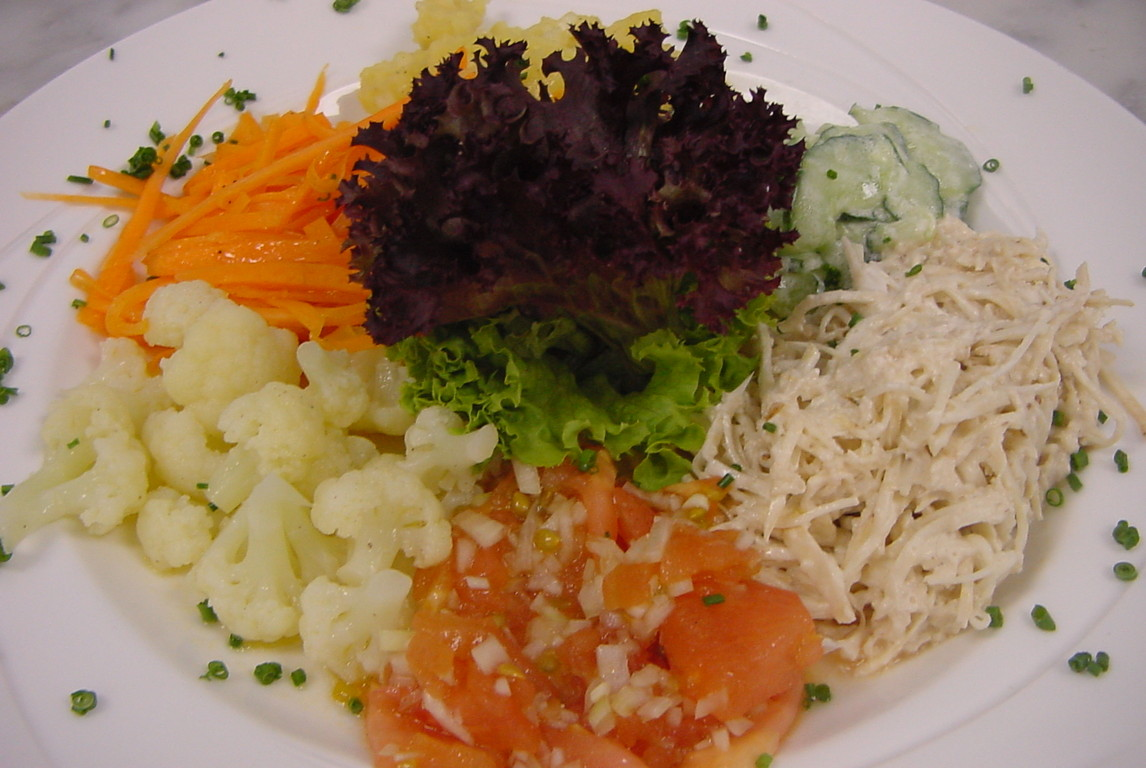 Salat, Salat, Salat
