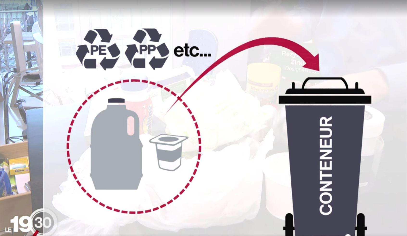 La collecte des plastiques au niveau national