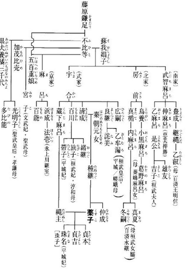 薬子の変 - クール・スーサン(...