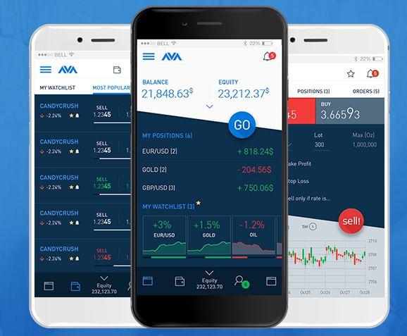 Avatrade Metatrader Smartphone Handelsplattform