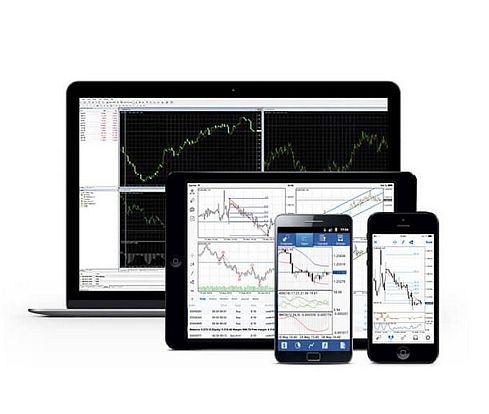 Roboforex Metatrader Smartphone Charts