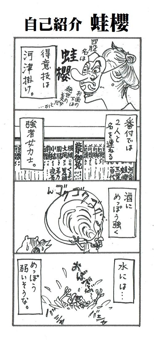 題「自己紹介蛙櫻」