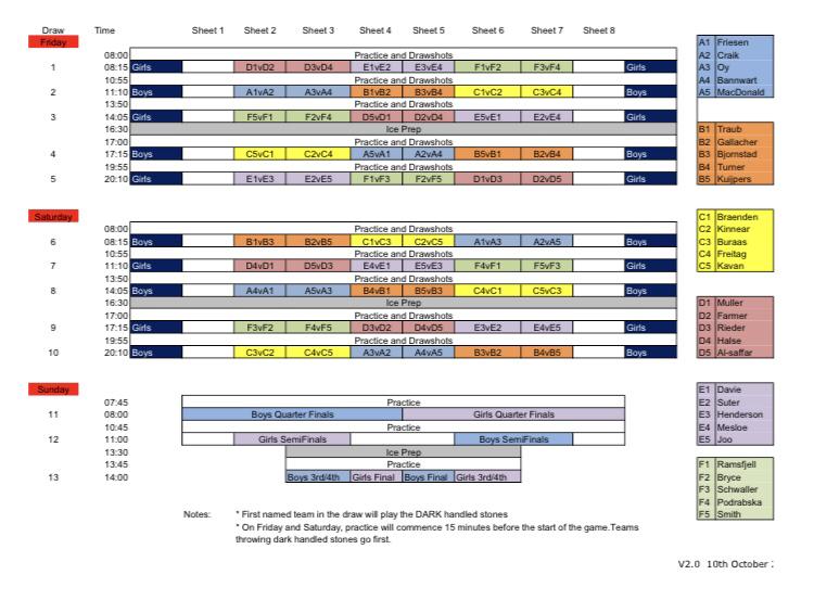 Spielplan vom EJCT Breahead