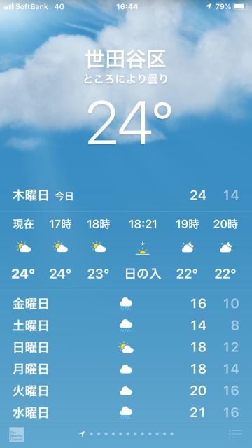 ☆終わってiPhoneで見ると16:44で24度と夏日和。今日からまた下がりそう。気をつけないと体調を崩します。