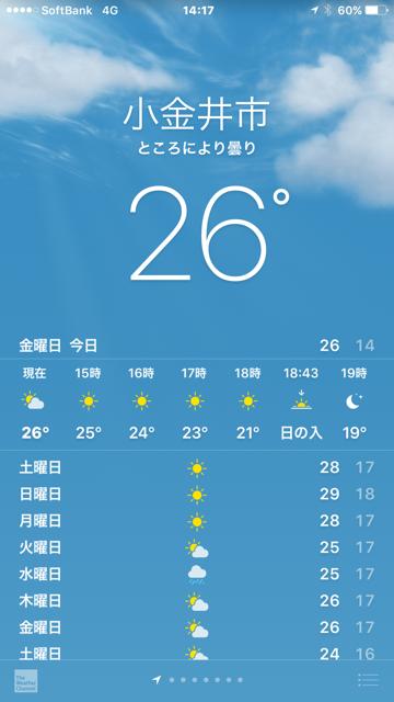 ☆アポは13:00でしたが早めに出かけたので武蔵小金井駅には14:15着。駅を出ると真夏の陽気。26℃。