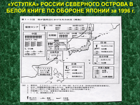 """""""Уступка"""" России северного острова в белой книге по обороне Японии за 1996 г."""