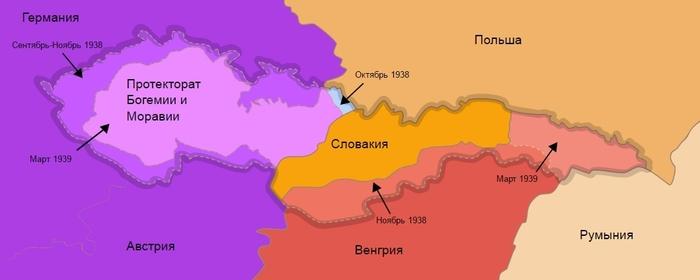 Оккупация Чехословакии после Мюнхенского сговора