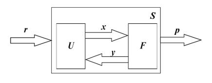 Фрактальный сегмент (элементарная ячейка)  в системе неклассической науки