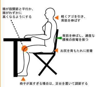 このような良い姿勢は肩こりを防止します。ぜひ、試してください。