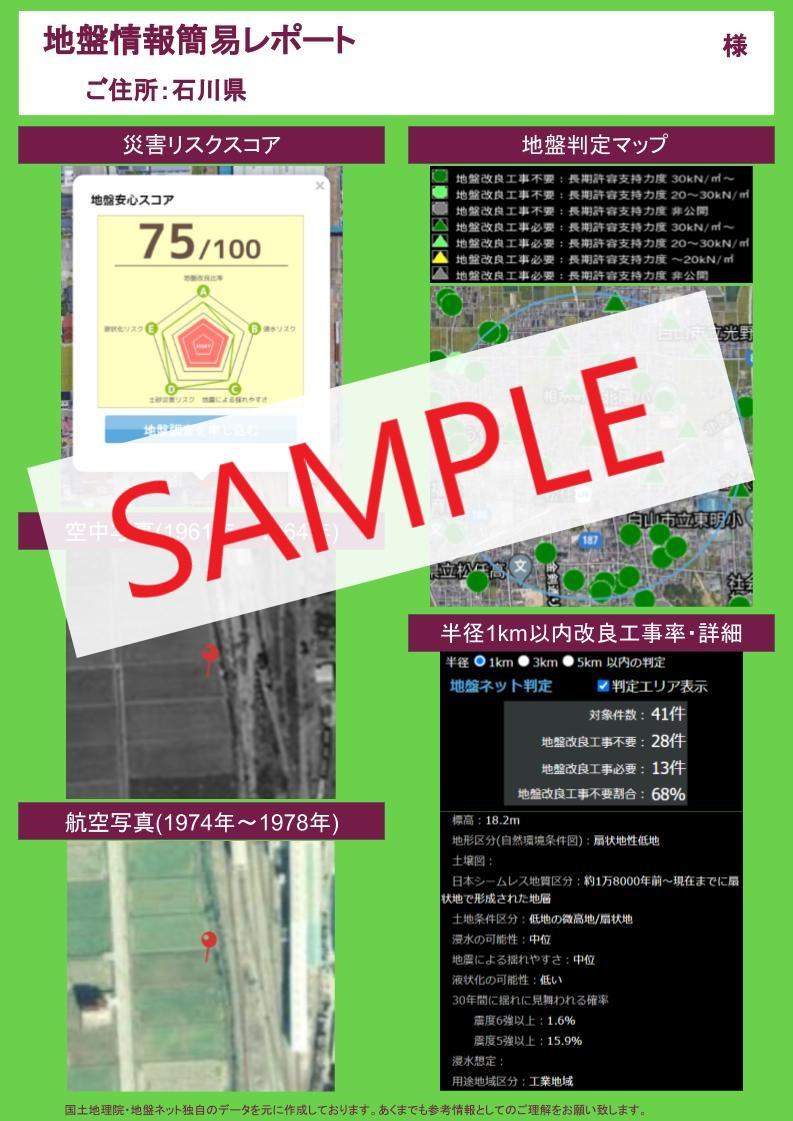 災害リスクを知りたい時は無料で手軽な地盤情報簡易レポート